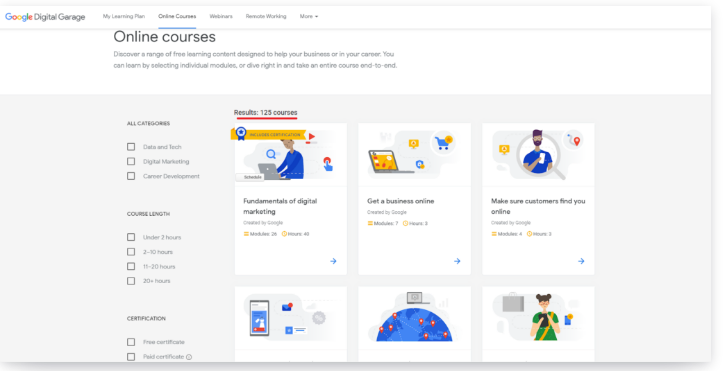 online dropshipping courses